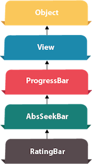 android rating bar