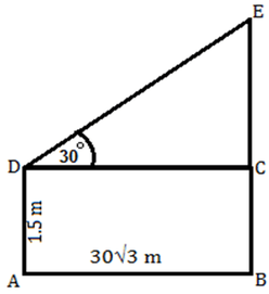Apti Height and distance16