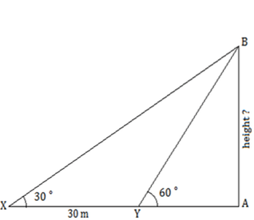 Apti Height and distance18