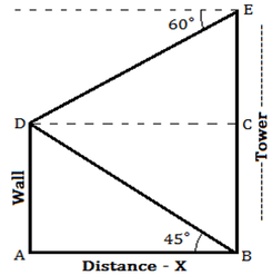 Apti Height and distance32