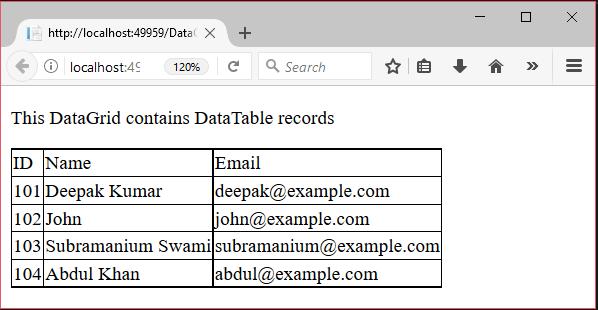 ASP Net DataGrid - javatpoint
