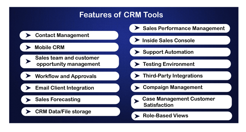 CRM Tools