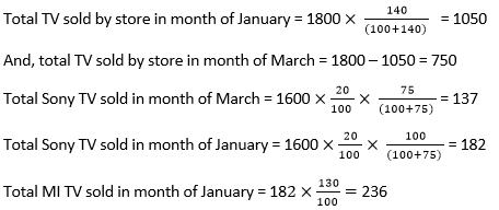 Data Interpretation Questions