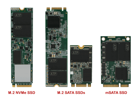 What is an M.2 SSD