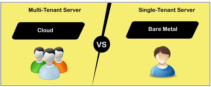 What is Bare Metal Server
