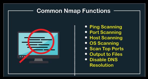What is Nmap?