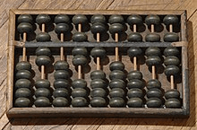 Who Invented Abacus
