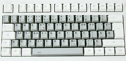 Who Invented Keyboard
