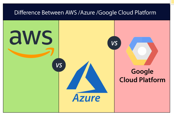 AWS vs Azure vs Google Cloud Platform
