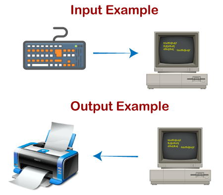 Difference between an input and output device