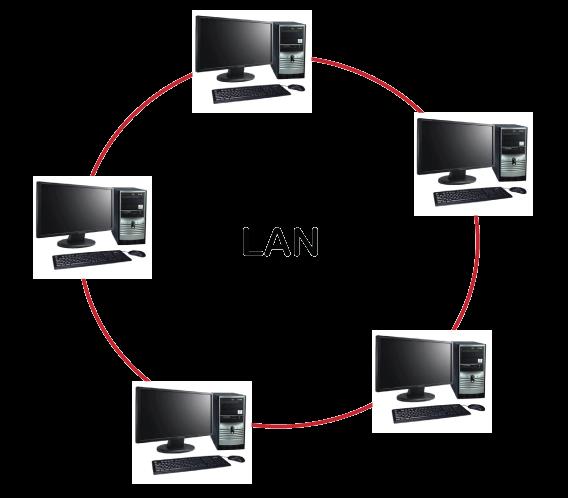 LAN vs WAN