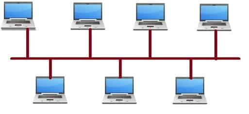 Computer Network - javatpoint