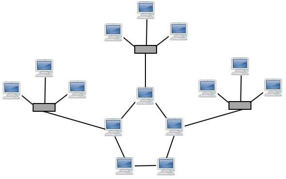 What is Hybrid Topology