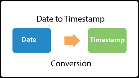 Java datetime format without milliseconds