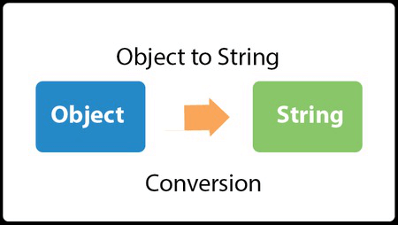 Java Convert Object to String