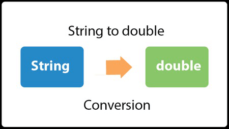 Java Convert String to double