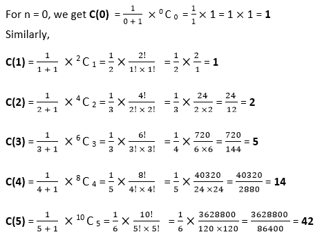 Catalan Number in Java