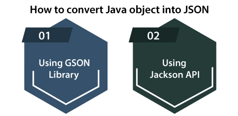 Convert Java object to JSON