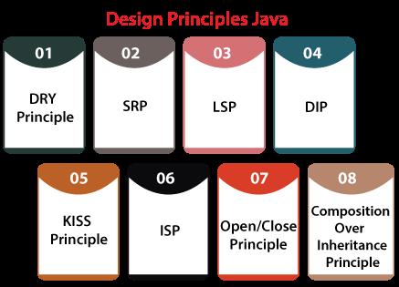 Design Principles in Java