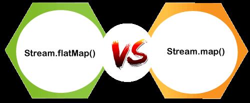 flatMap() Method in Java 8