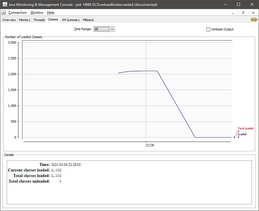 GC Overhead Limit Exceeded