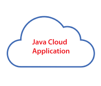 Java Apps