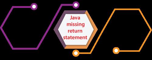 Java missing return statement
