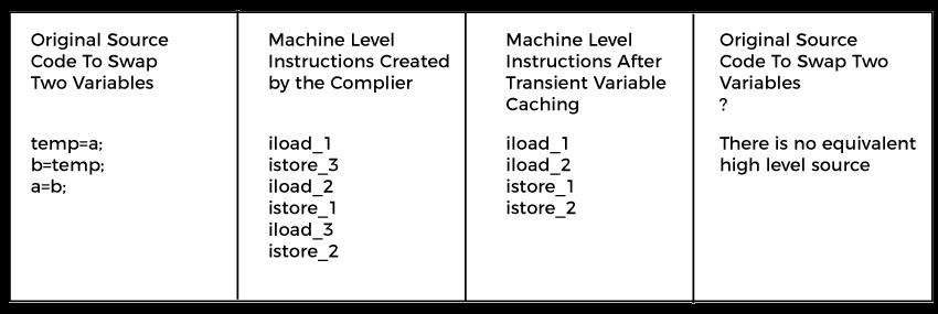 Java Obfuscator