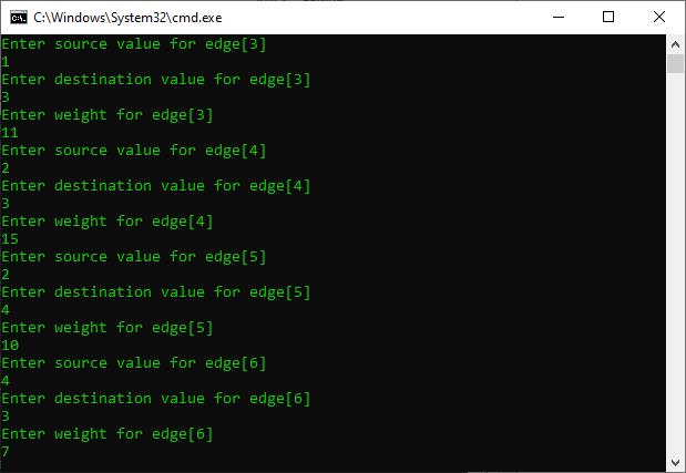 Kruskal Algorithm Java