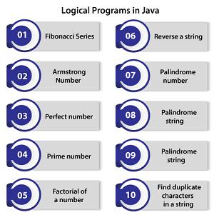 List of logical programs in Java