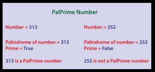PalPrime Number Java