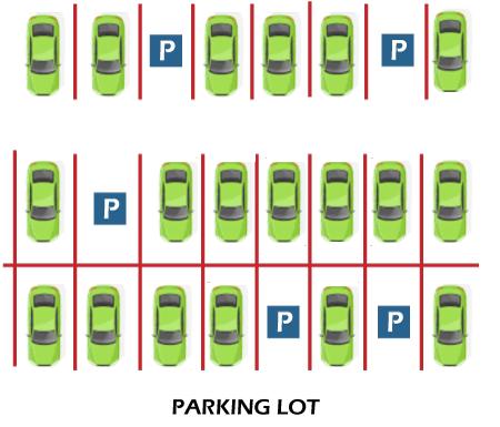 Parking Lot Design Java