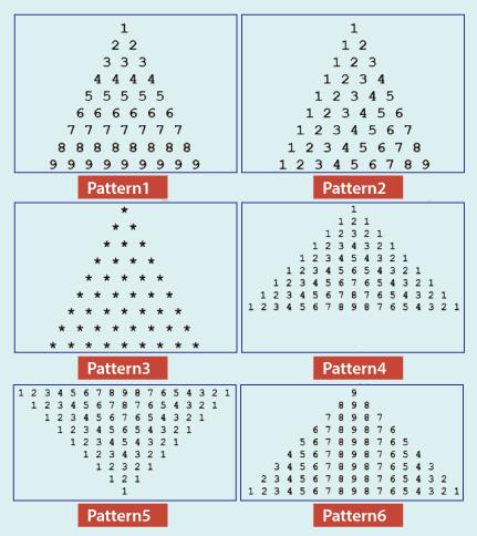 Pyramidal Number in Java
