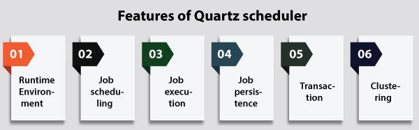 Quartz scheduler java