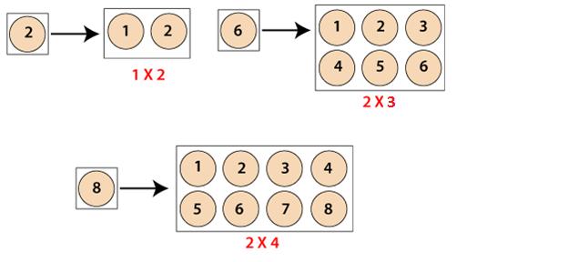 Rectangular Number in Java