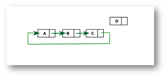 Java program to delete a node from the end of the Circular Linked List