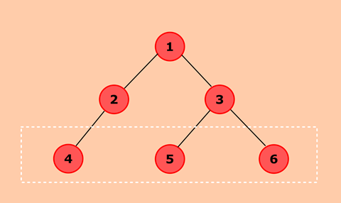 Java program to determine whether all leaves are at same level