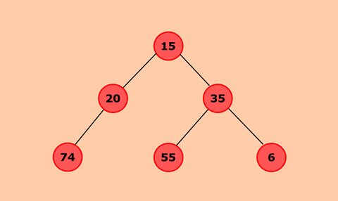 Java program to find the largest element in a Binary Tree