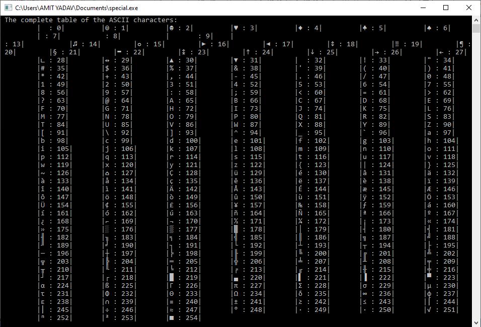 ASCII Table in C