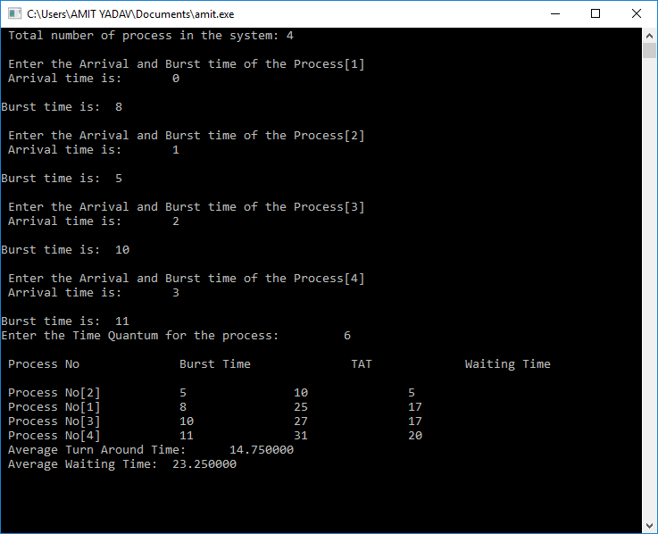 Round Robin Program in C with Output