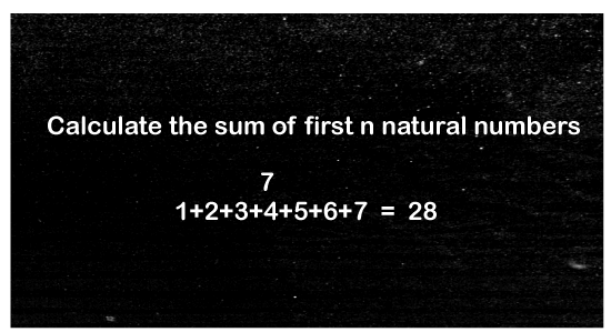 Sum of first N natural numbers in C