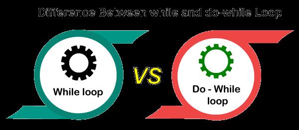 while loop vs do-while loop in C