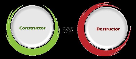 Constructor vs Destructor in C++