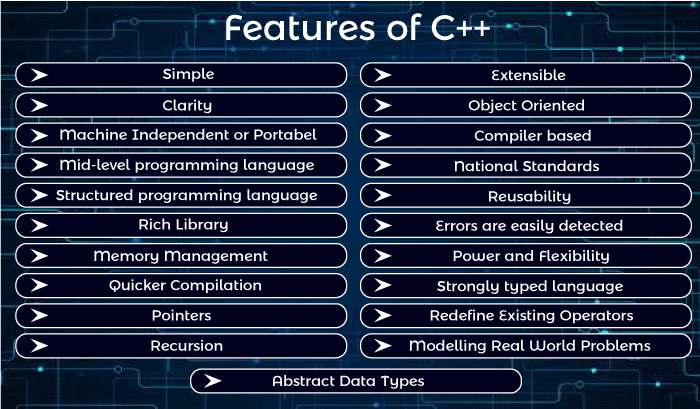 Cpp Features
