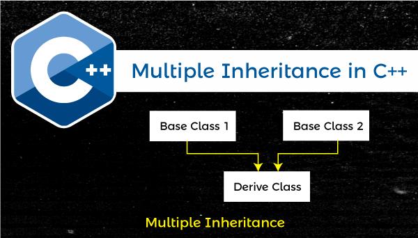 Multiple Inheritance in C++