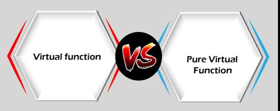 Virtual function vs Pure virtual function in C++