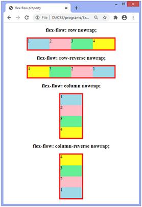 CSS flex-flow property