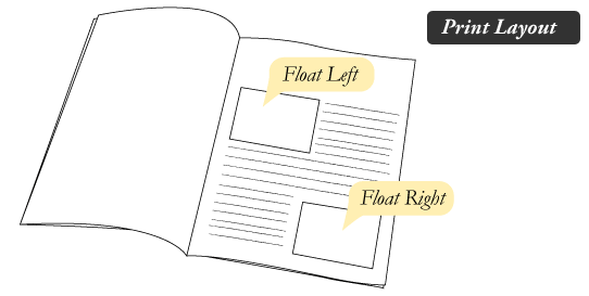 CSS Float Print Layout