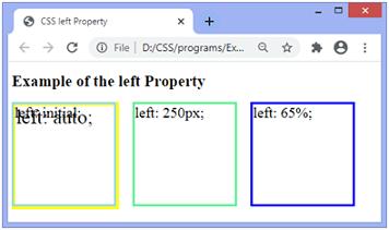 CSS left property
