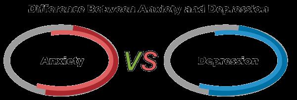 Anxiety vs Depression